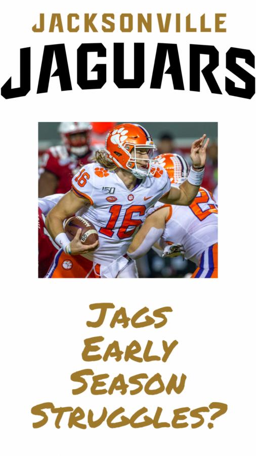 Jags Early Season Woes